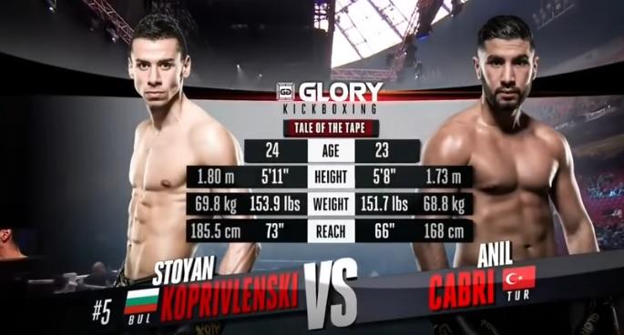 Стоян Копривленски срещу Anil Cabri – GLORY 59 (ЦЯЛАТА СРЕЩА)