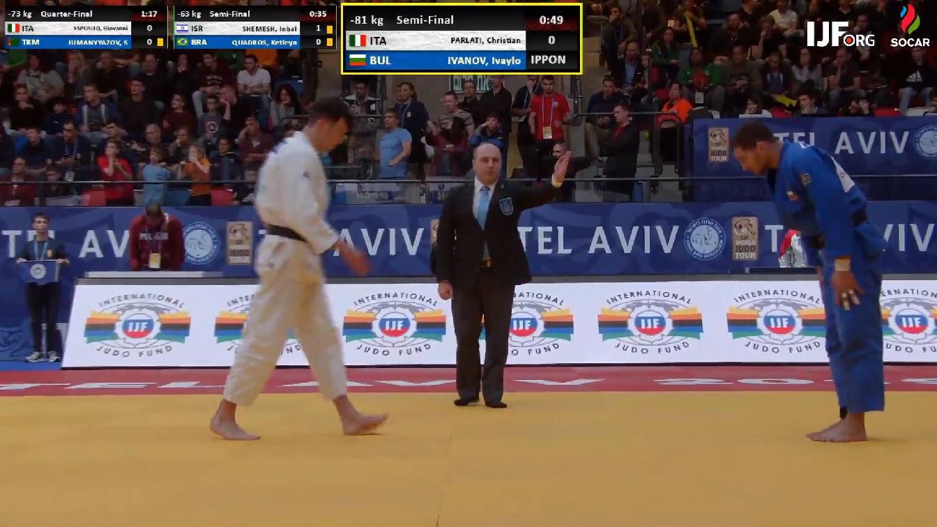 Ивайло Иванов премина през италианец и ще се бори за злато