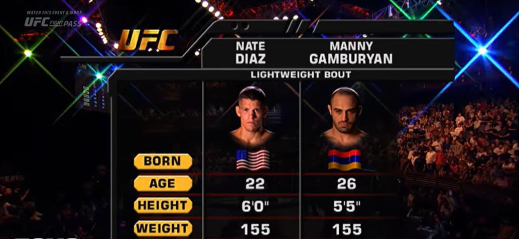 Поглед в миналото: Дебютът на Нейт Диаз в UFC (ВИДЕО)