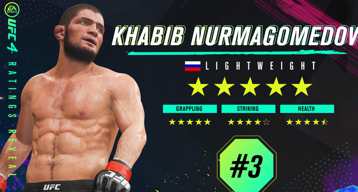 UFC 4 се изложи с най-добрите си граплъри